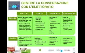 conversazione_elettorato2